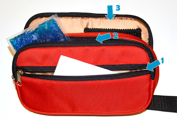 Карманы сумки диабетика