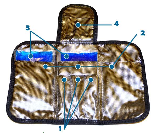 Вкладыш сумки диабетика изнутри
